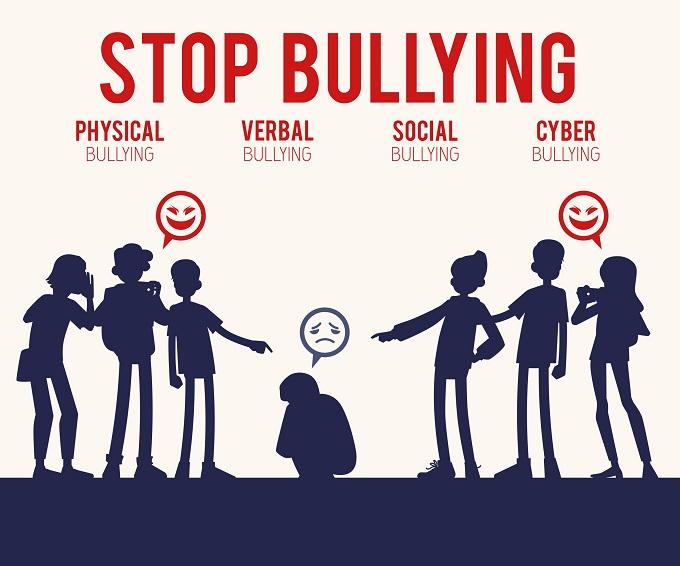 Anti-Bullying: Create a safe school environment ...